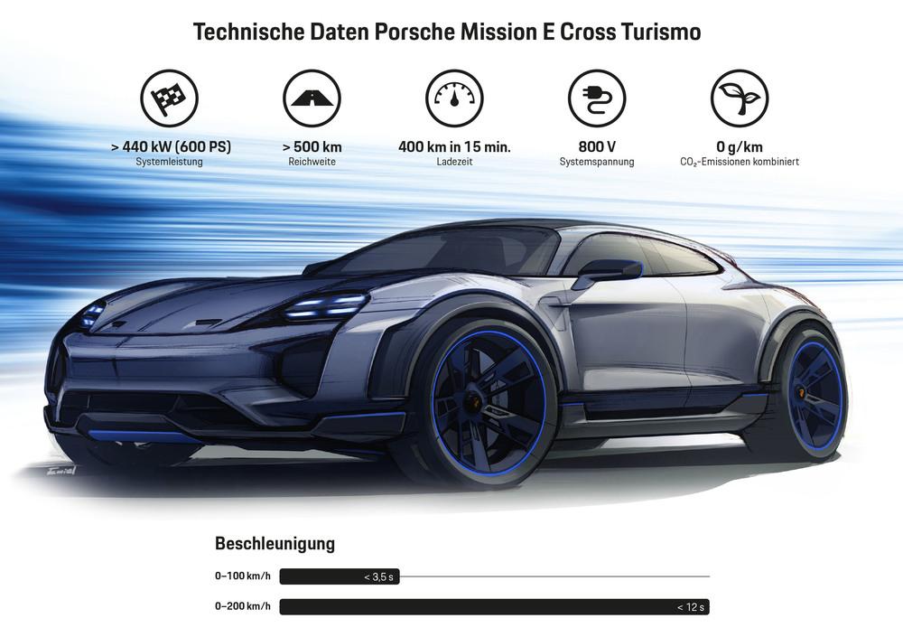 Mission E Cross Turismo - Copyright Porsche