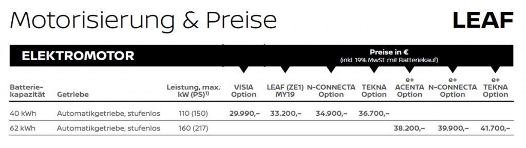 Nissan Leaf Preise ab 01. Mai 2020 - Quelle Copyright Nissan
